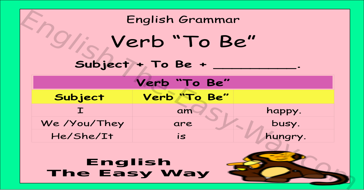 The The Verb Quot To Be Quot Positive Sentences Basic English